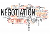 image of negotiating  - Word Cloud Image Illustration with Negotiation related tags - JPG