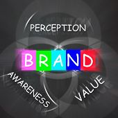stock photo of perception  - Company Brand Displaying Awareness and Perception of Value - JPG