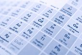 foto of periodic table elements  - periodic table chart of elements in chemistry - JPG