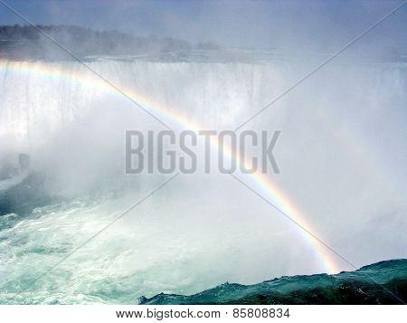 Niagara The Rainbow 2003