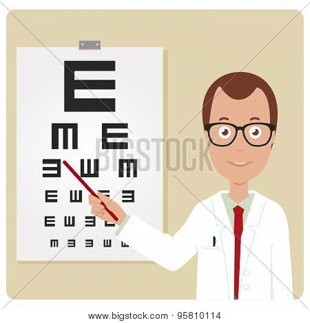 Male ophthalmologist