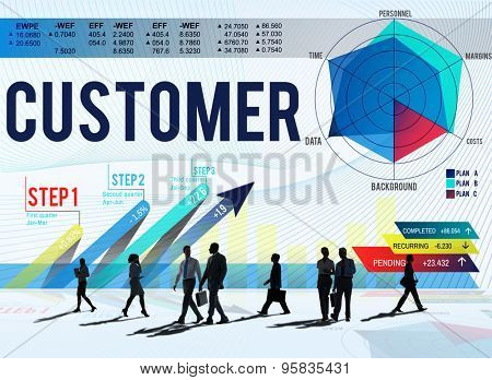 Customer Loyalty Service Efficiency Strategy Concept