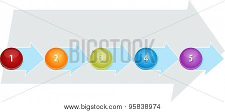 blank business strategy concept infographic diagram illustration of organizational process steps five 5