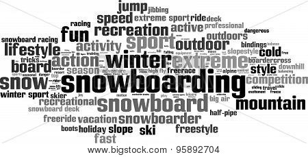 Snowboarding Word Cloud