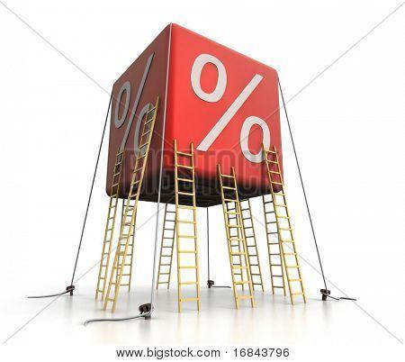 Große Prozent