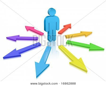 Choice. Man and colored arrows.
