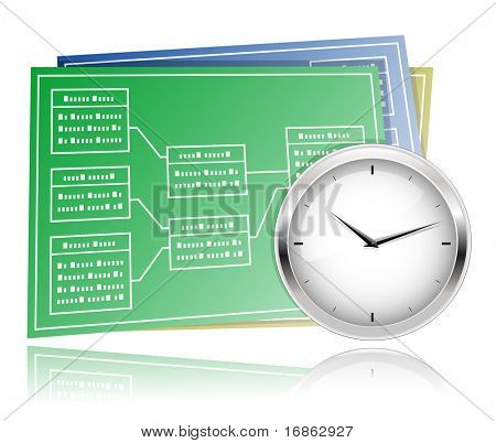 Time schedule planning. Extreme Programming. Clock and UML Diagram.