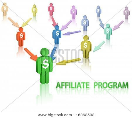 Affiliate program. Affiliate marketing.