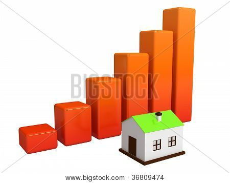 Prices For Real Estate