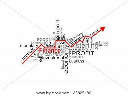 Finance Words