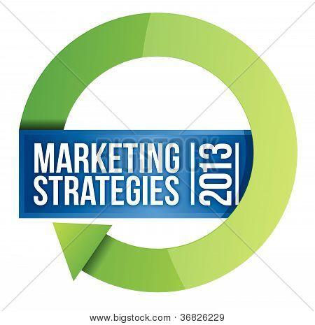 2013-marketing-Strategien Zyklus Illustration Design weiß