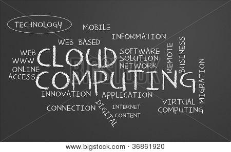 Cloud Computing Chalkboard