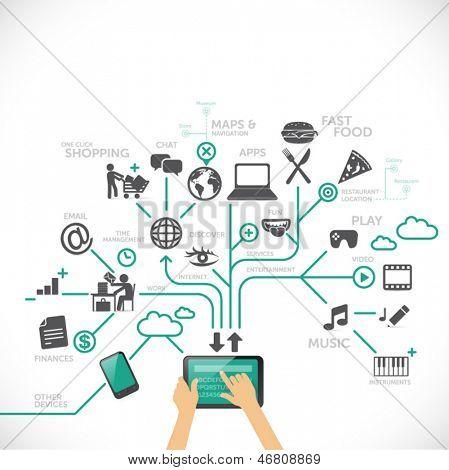 Usando la tableta para diferentes propósitos: redes sociales, gestión del tiempo, trabajo, juegos, música, navegación,