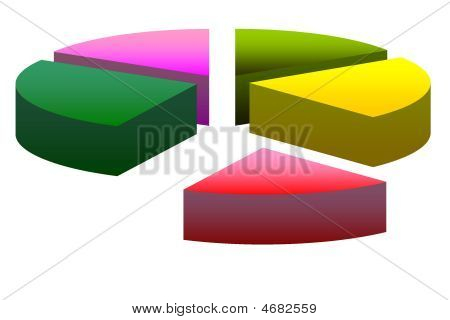 Exploded 3D Pie Chart Graph