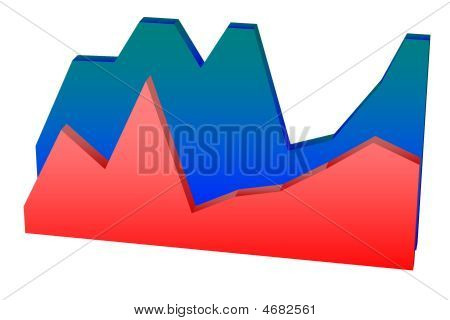 3D Line Filled Graph Chart