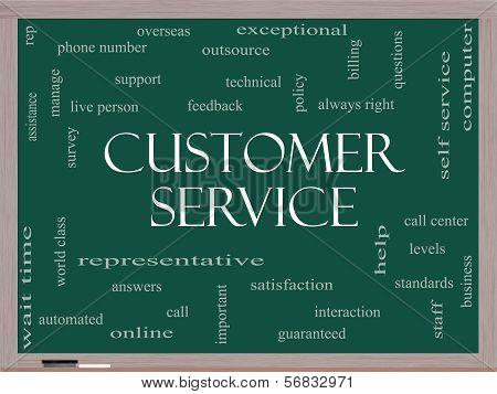 Customer Service Word Cloud Concept On A Blackboard