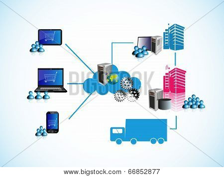 Vector Illustration of Online Order management system workflow