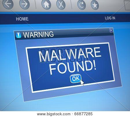 Malware Concept.