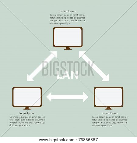Local Area Network Lan Infographic Template