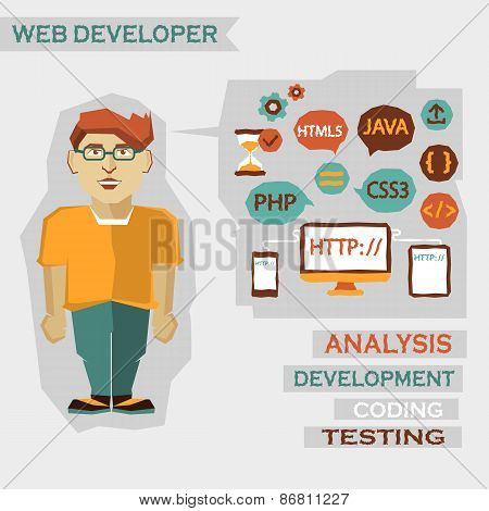 Freelance Career Infographic. Web Developer.