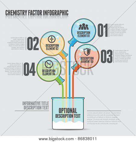 Chemistry Factor Infographic