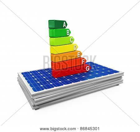 Energy Efficiency Rating on Solar Panel