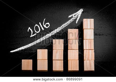 Year 2016 On Ascending Arrow Above Bar Graph