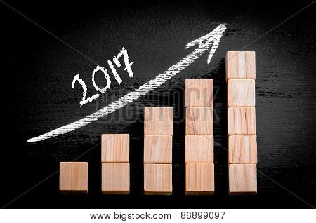 Year 2017 On Ascending Arrow Above Bar Graph