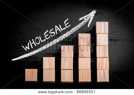 Word Wholesale On Ascending Arrow Above Bar Graph