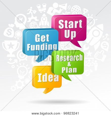 Business Start Up Concept Speech Bubbles