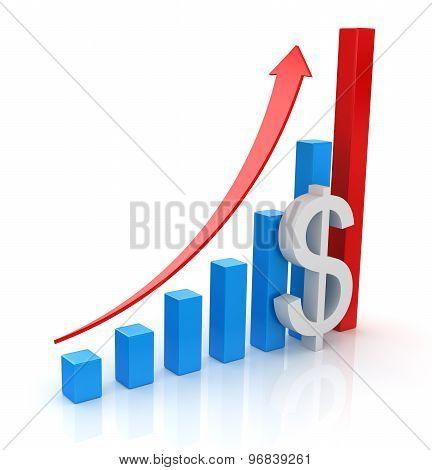 Business Chart - Dollar