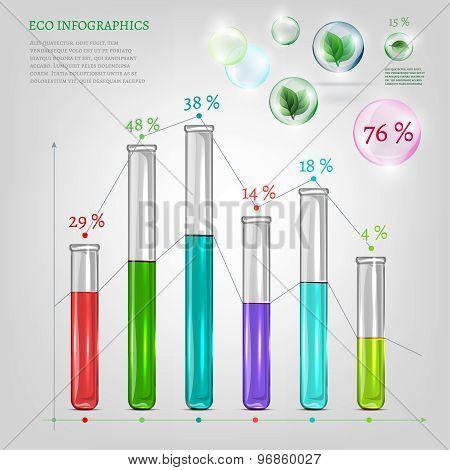 Infographics Bio tubes
