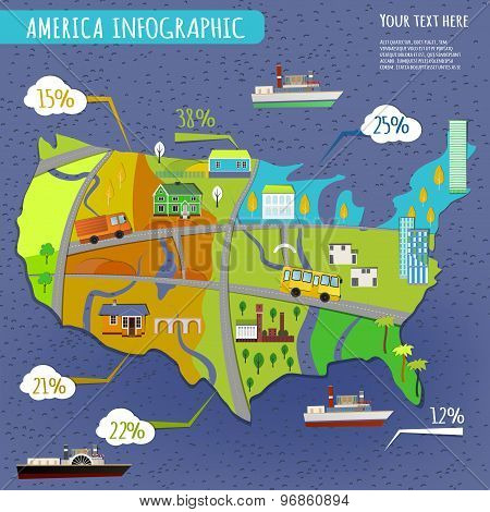 country infographics