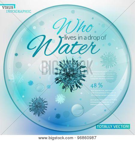 Water Virus infographic