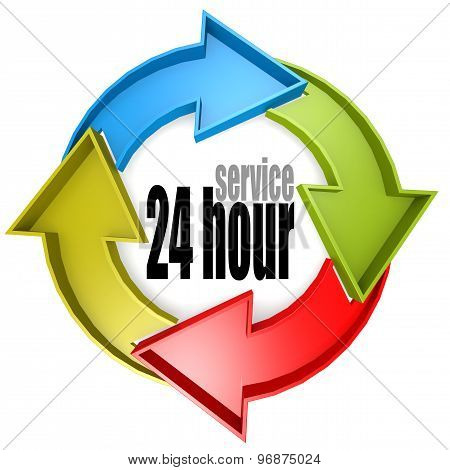 Service 24 Hour Color Cycle Sign