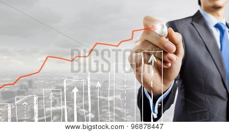 Business growth