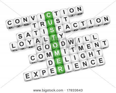 Experiência positiva do cliente