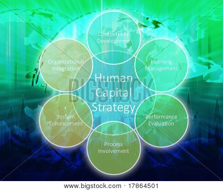 Human capital business diagram management strategy concept chart illustration