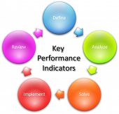 Key performance indicators business diagram management concept chart  illustration