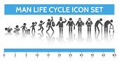 Man Ages Icons. Vector Of People Generations, Life Stage Icons Like Newborn And Boy, Teenage And Adu poster