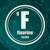 Fluorine Chemical Element. Sign With Atomic Number And Atomic Weight. Chemical Element Of Periodic T poster
