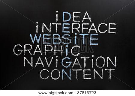 Website Design Crossword On Blackboard