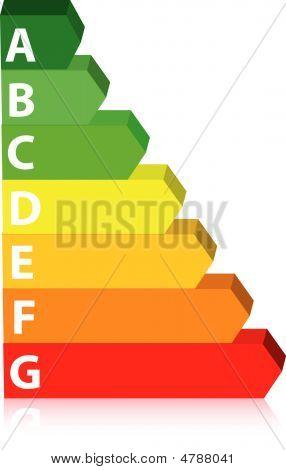 Calificaciones de energía