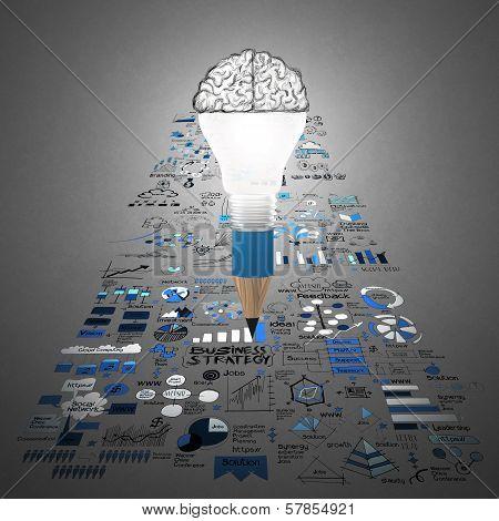 Creative Design Business As Pencil Lightbulb Brain 3D As Business Design Concept