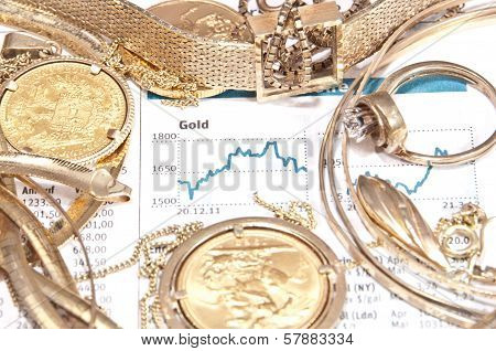 Old Jewelry With Gold Price