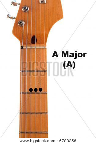 A Guitar Chord Diagram