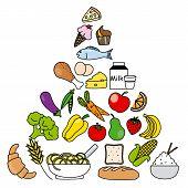 stock photo of food pyramid  - nutritional food pyramid - JPG