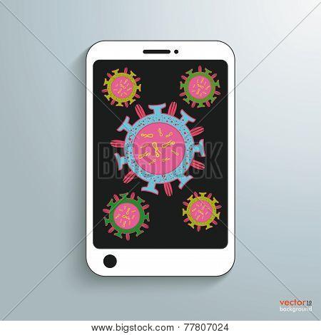 Smartphone Virus Infection