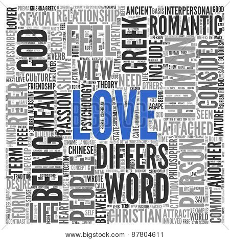Close up Blue LOVE Text at the Center of Word Tag Cloud on White Background.