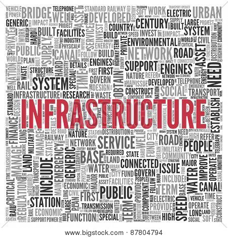 Close up INFRASTRUCTURE Text at the Center of Word Tag Cloud on White Background.